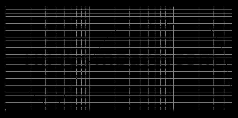 amt21cm2.1-c_315mm_5v6_0grad
