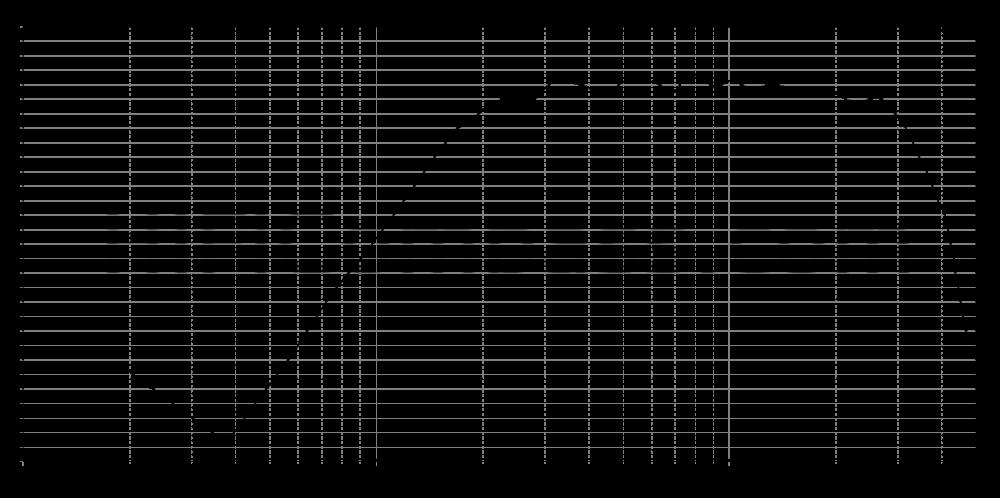 amt21cm2.1-c_315mm_8v_0grad