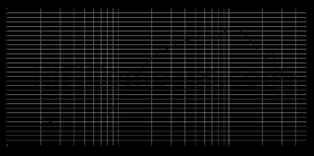 amt3-4_315mm_2v83_0grad