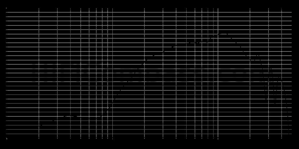 amt3-4_315mm_2v_0grad