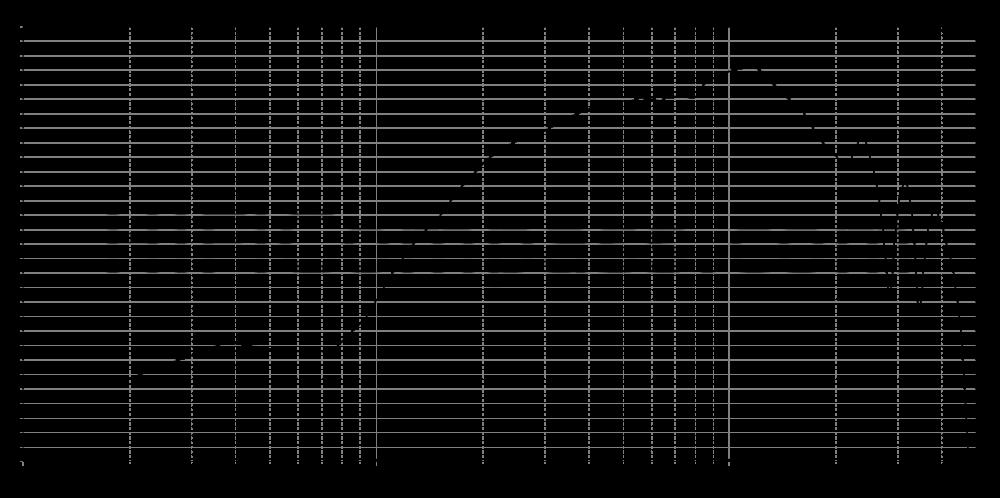 amt3-4_315mm_4v_0grad