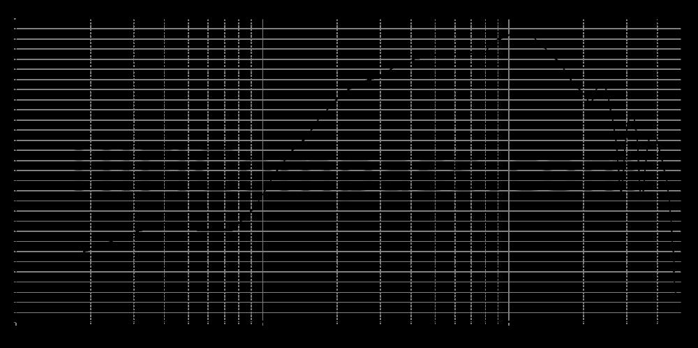 amt3-4_315mm_5v6_0grad
