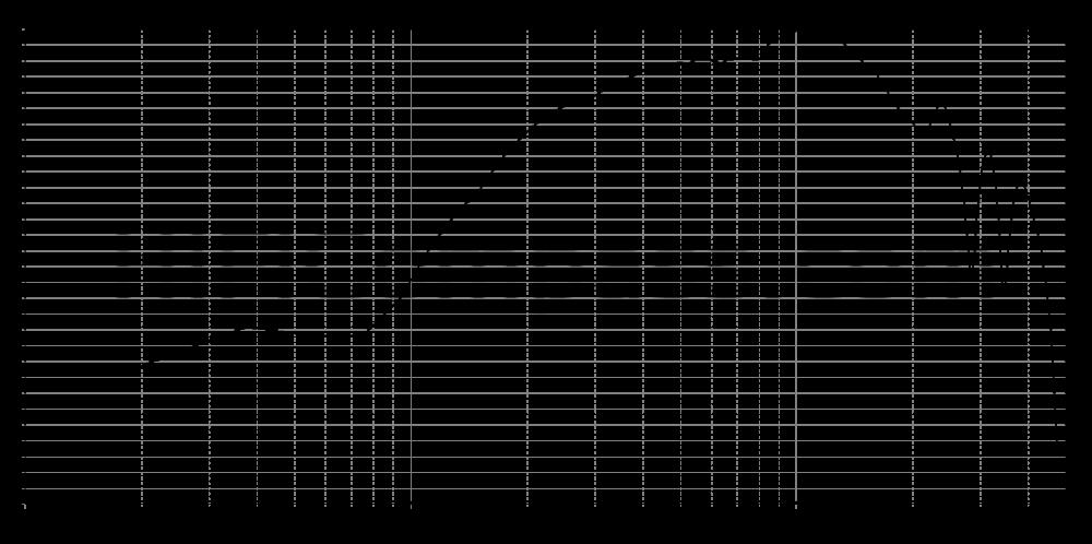 amt3-4_315mm_8v_0grad