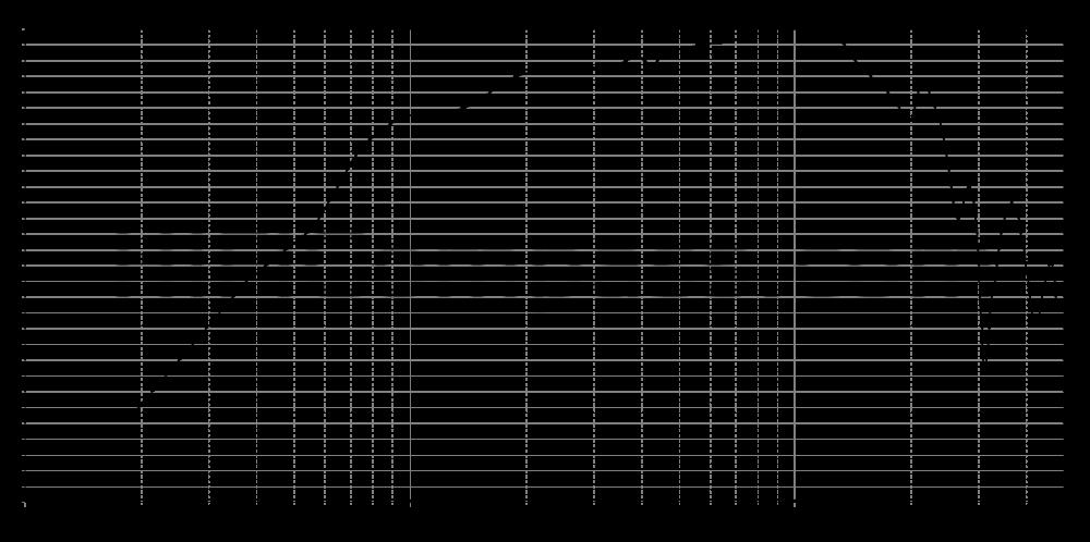 amtpro-4_315mm_11v2_0grad
