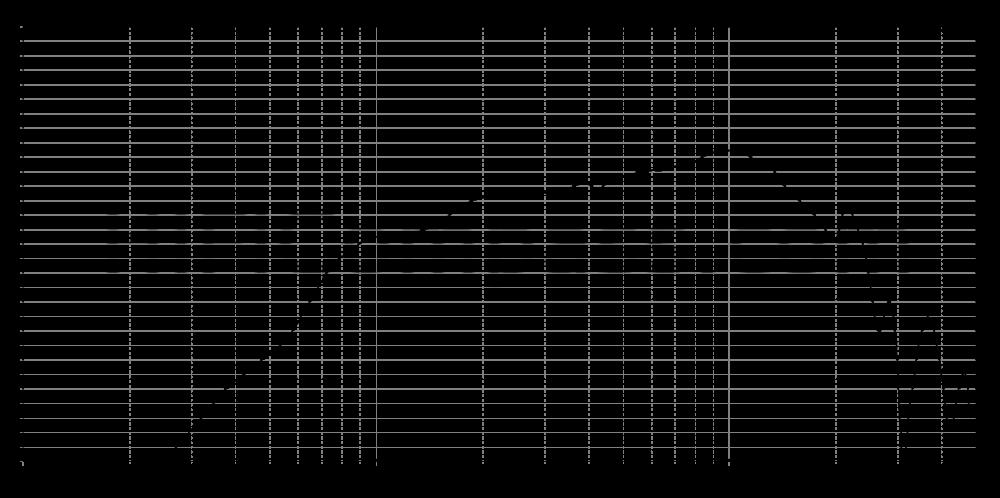 amtpro-4_315mm_1v41_0grad