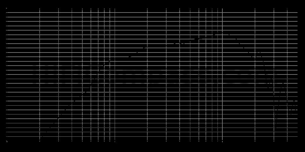 amtpro-4_315mm_2v83_0grad