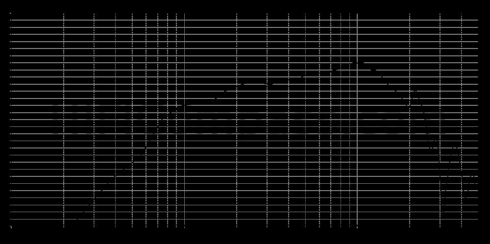 amtpro-4_315mm_2v_0grad