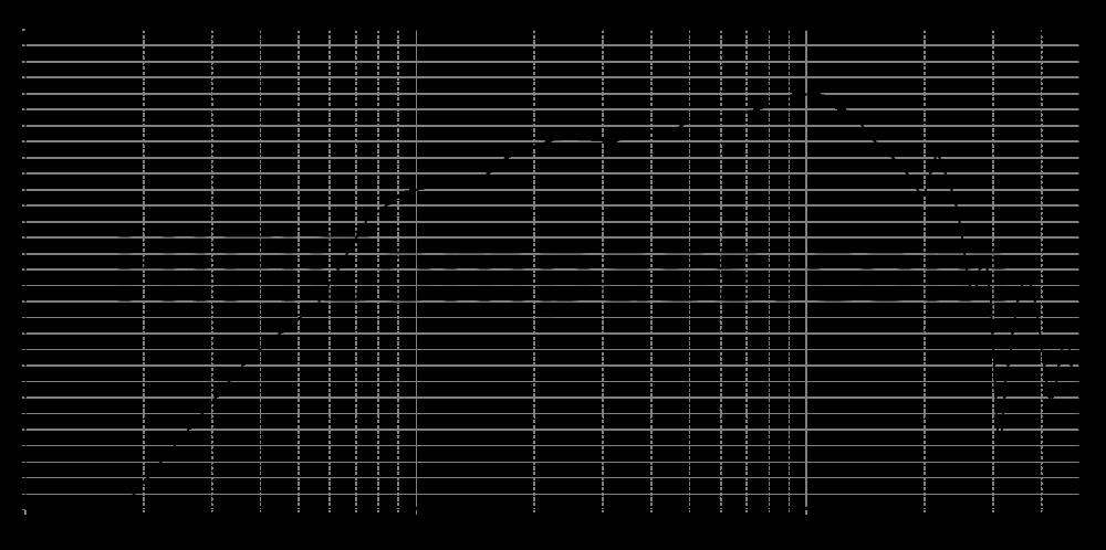 amtpro-4_315mm_4v_0grad