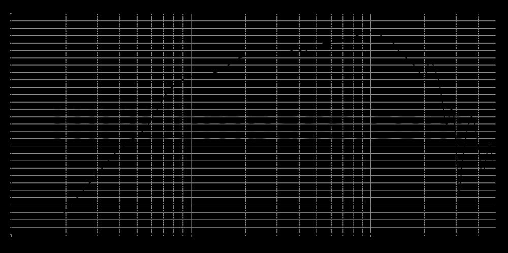 amtpro-4_315mm_5v6_0grad