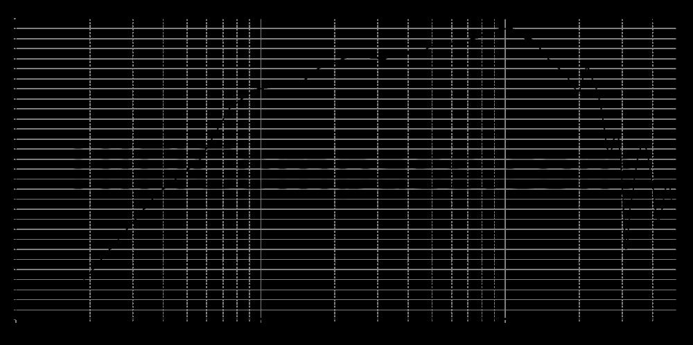 amtpro-4_315mm_8v_0grad
