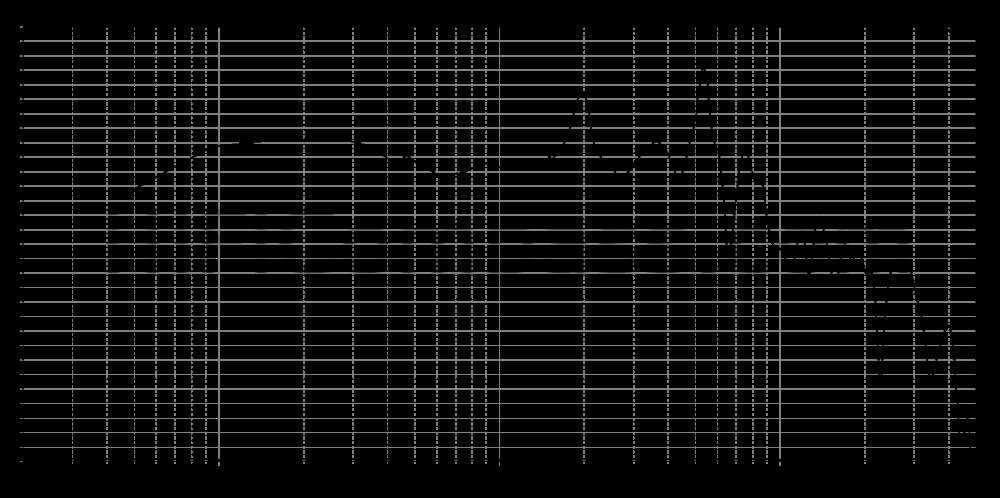 as190-9-251_315mm_11v2_0grad