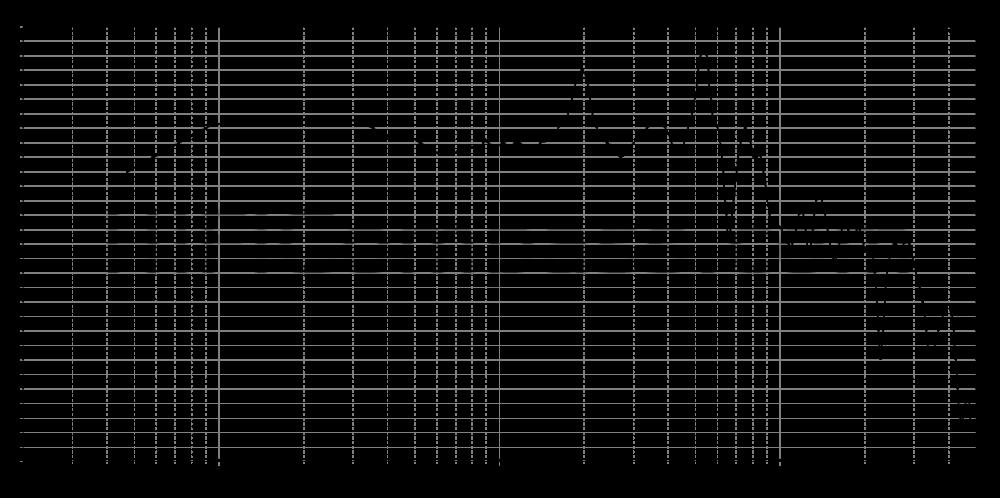as190-9-251_315mm_16v_0grad