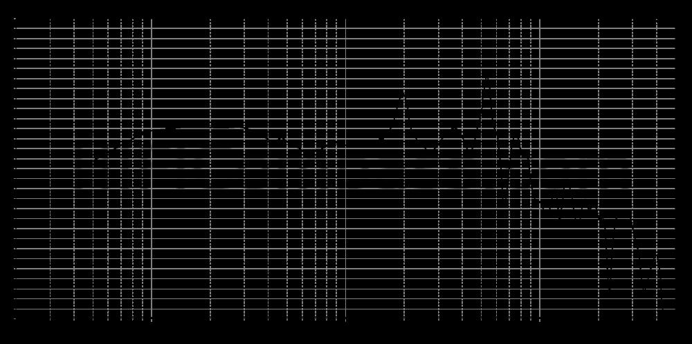 as190-9-251_315mm_5v6_0grad