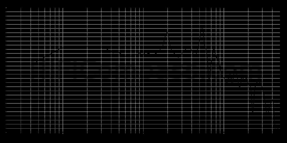 as190-9-251_315mm_8v_0grad