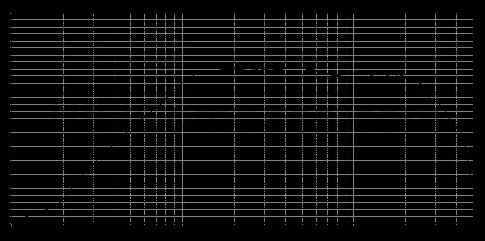 bc25tg15-04_315mm_2v83_0grad
