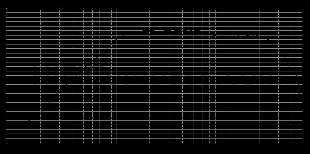 bc25tg15-04_315mm_5v6_0grad