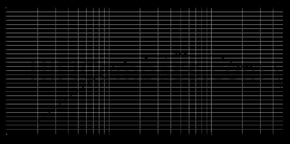 bd20-6-031_315mm_2v83_0grad