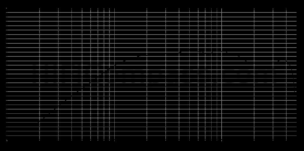 bd20-6-031_315mm_4v_0grad