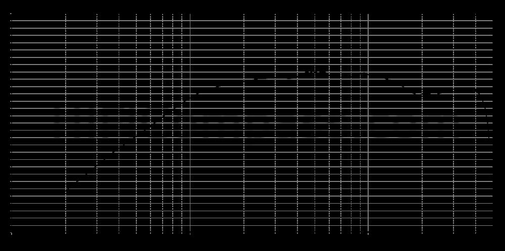 bd20-6-031_315mm_5v6_0grad