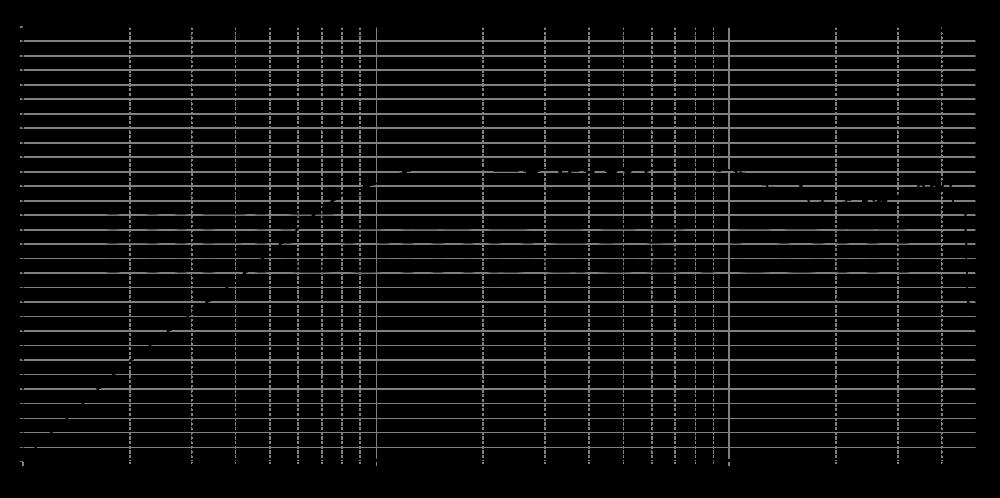 bd25-6-258_315mm_2v83_0grad_not-smoothed