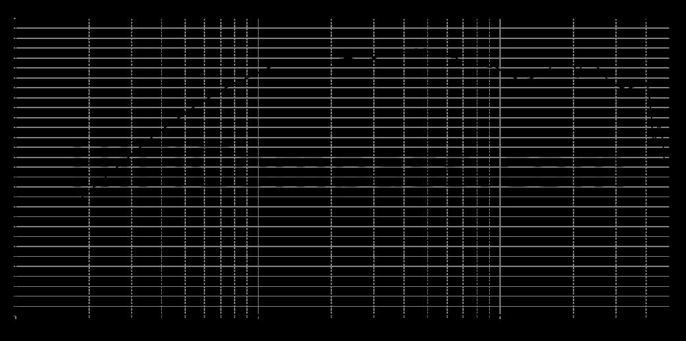 bd30-6-031_315mm_11v2_0grad