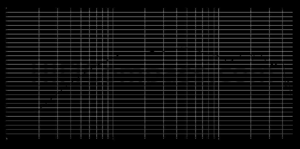 bd30-6-031_315mm_2v83_0grad