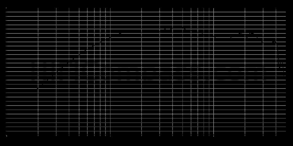bd30-6-031_315mm_8v_0grad