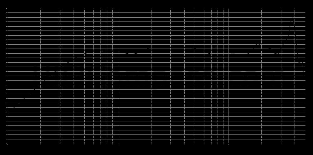 bd51-6-585_315mm_2v83_0grad