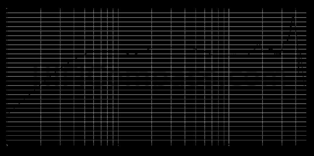bd51-6-585_315mm_2v83_0grad_non_smoothed