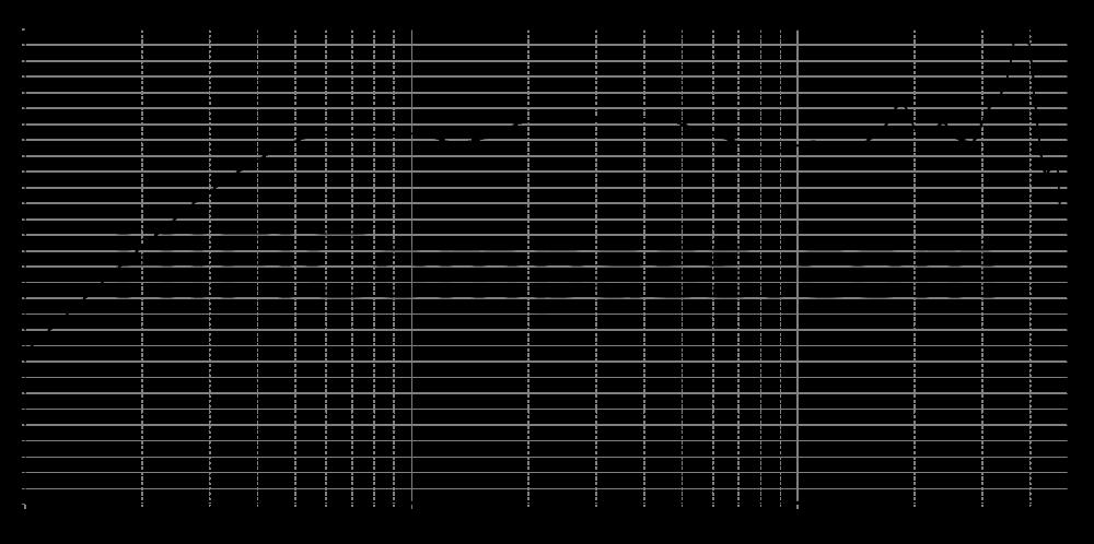 bd51-6-585_315mm_5v6_0grad
