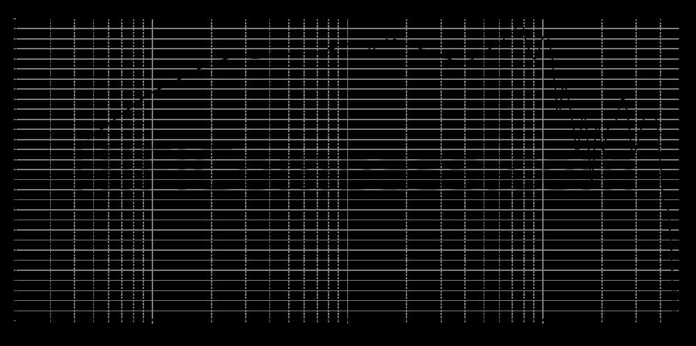 c168-6-990_315mm_11v2_0grad