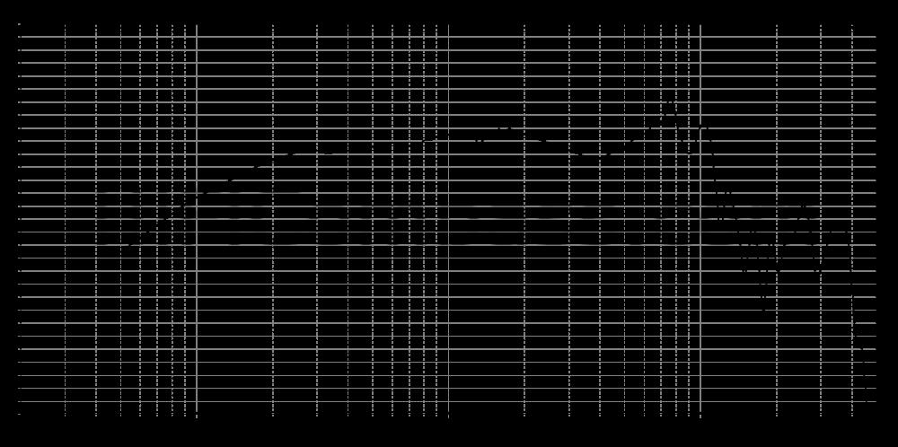 c168-6-990_315mm_2v83_0grad