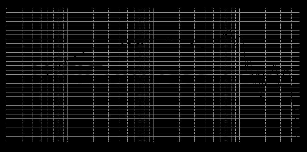 c168-6-990_315mm_4v_0grad