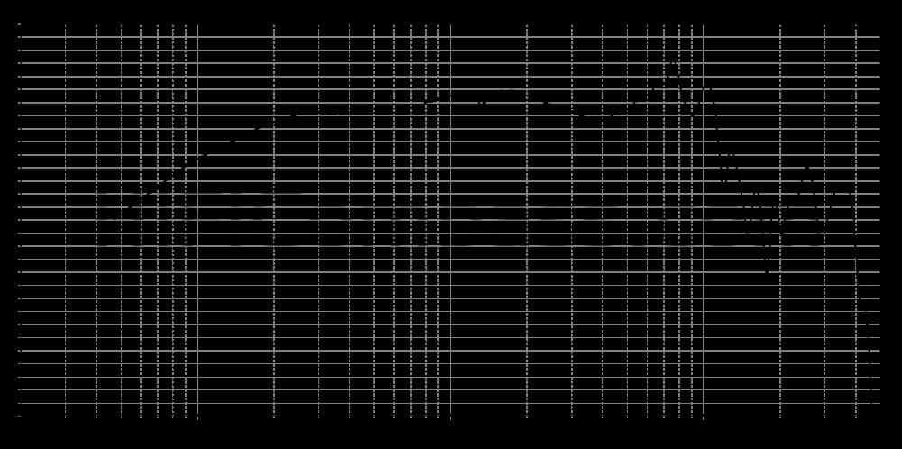 c168-6-990_315mm_5v6_0grad