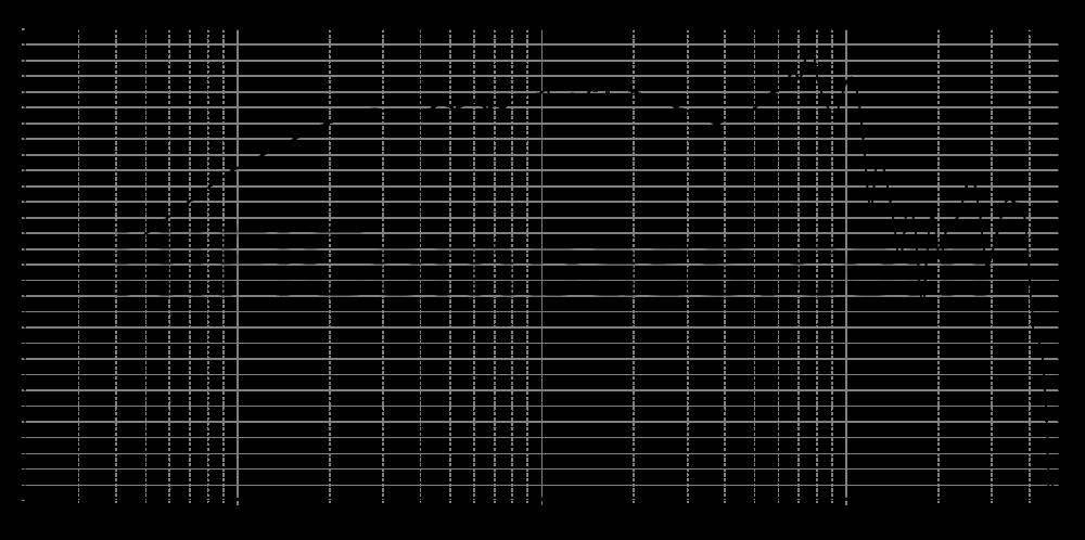 c168-6-990_315mm_8v_0grad