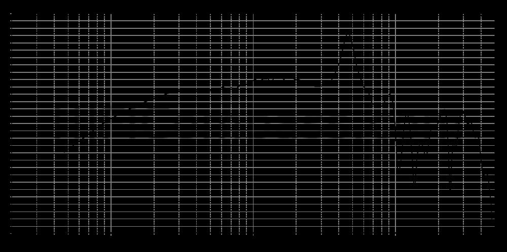 c173-4-091n_315mm_1v41_0grad