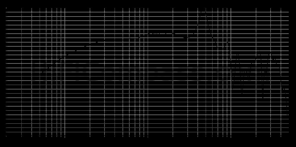 c173-4-091n_315mm_2v83_0grad