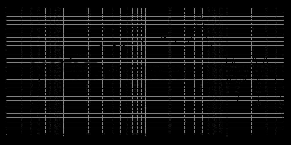 c173-4-091n_315mm_2v_0grad