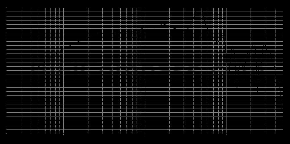 c173-4-091n_315mm_4v_0grad