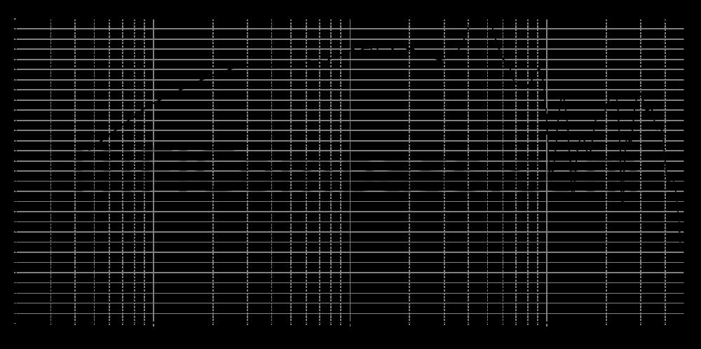 c173-4-091n_315mm_5v6_0grad