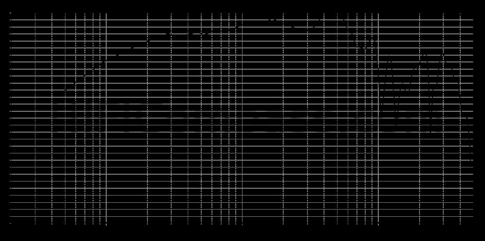 c173-4-091n_315mm_8v_0grad