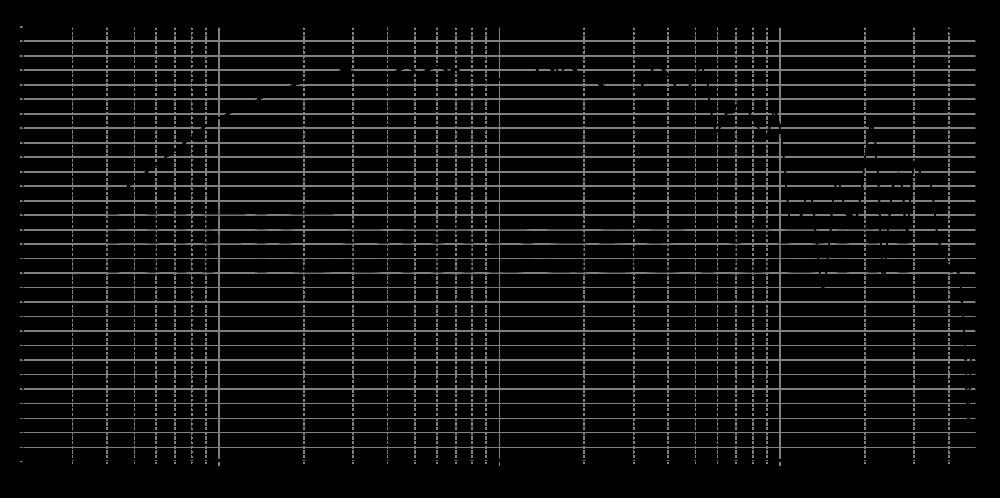 c173-6-090_315mm_11v2_0grad