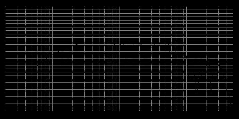 c173-6-090_315mm_2v_0grad
