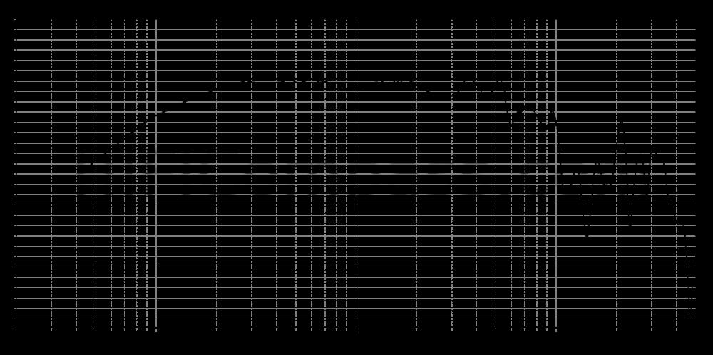c173-6-090_315mm_5v6_0grad