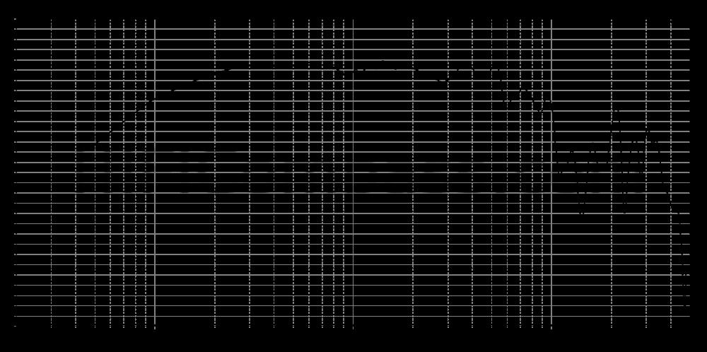 c173-6-090_315mm_8v_0grad