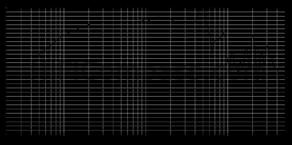 c173-6-096_315mm_11v2_0grad