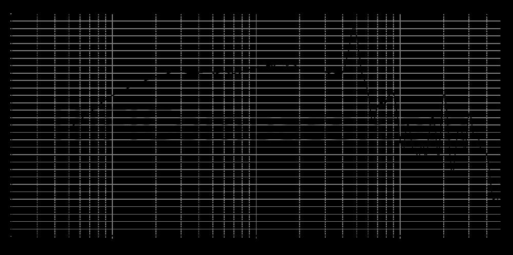 c173-6-096_315mm_4v_0grad