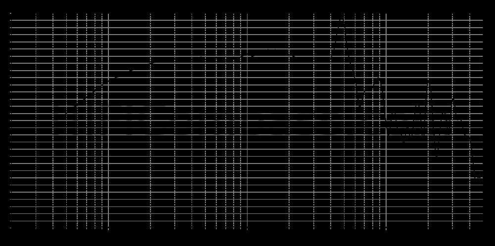 c173-6-096_315mm_5v6_0grad