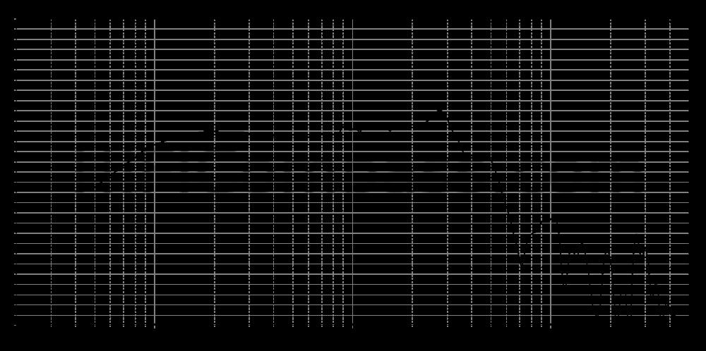 c180-6-keg_315mm_2v83_0grad