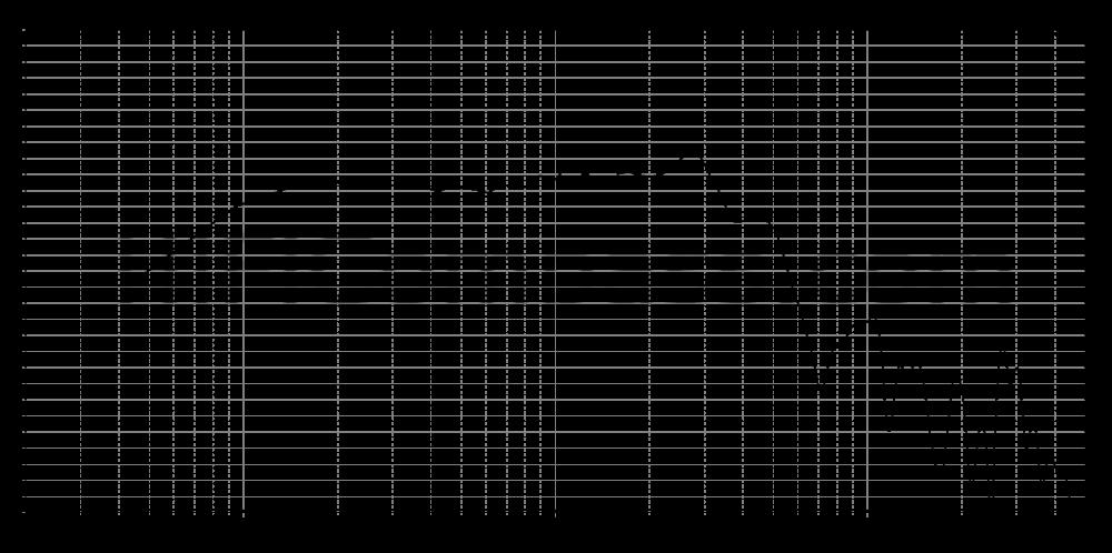 c180-6-keg_315mm_4v_0grad